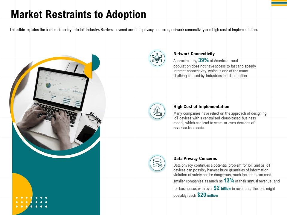 Market Restraints To Adoption Of Safety Ppt Powerpoint Presentation Model Gridlines