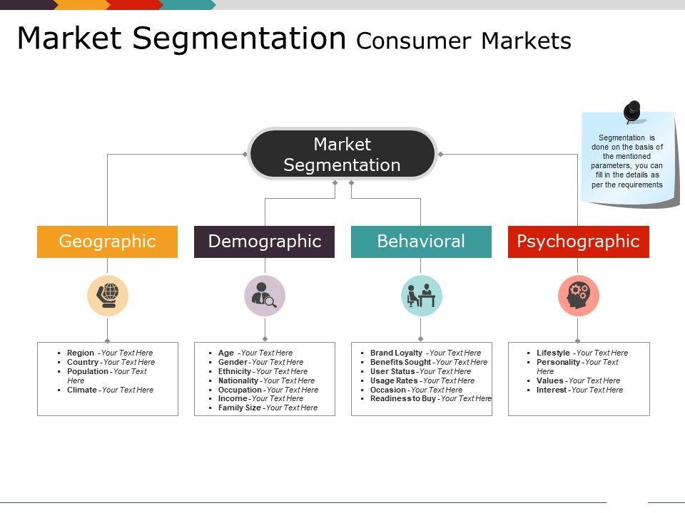 Market Segmentation Consumer Markets Ppt Presentation Examples