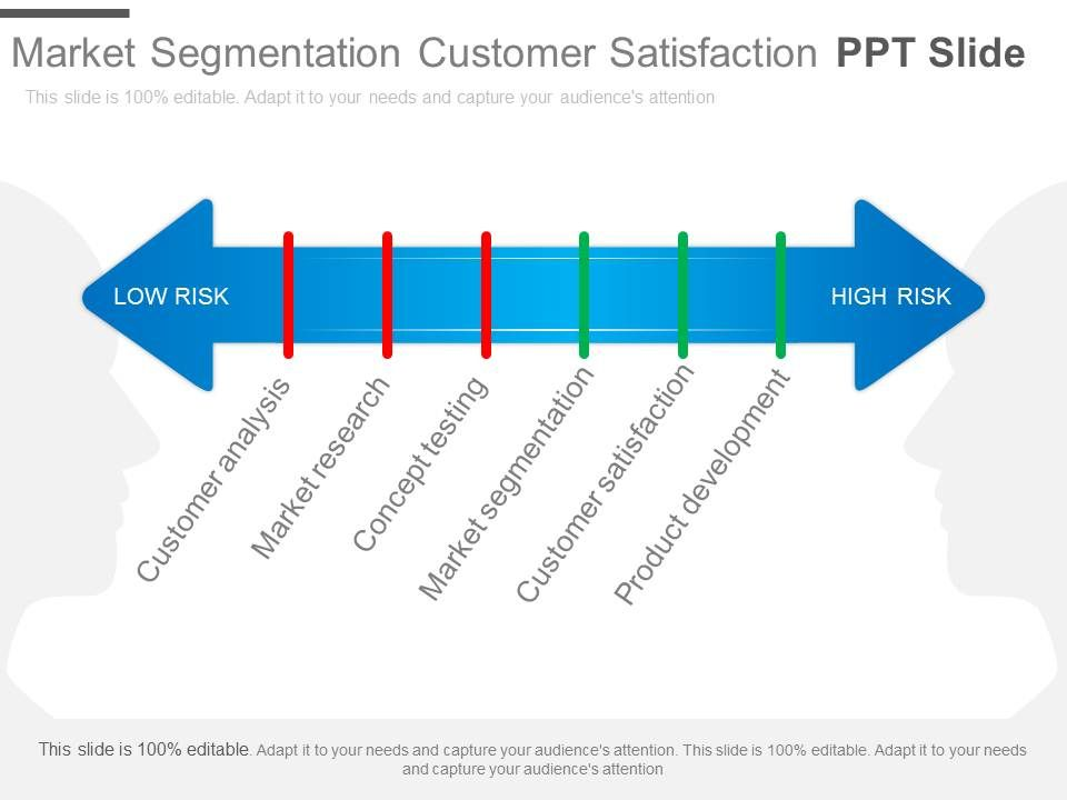 """market research customer satisfaction The customer satisfaction with market segment has higher the market but this research """"market segmentation and its impact on customer satisfaction."""