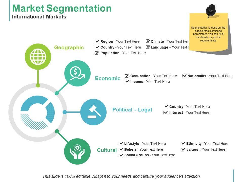 market_segmentation_international_markets_ppt_styles_introduction_Slide01