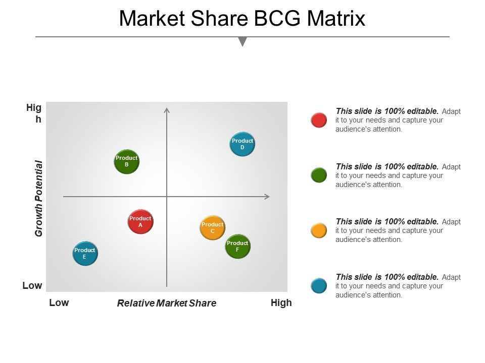 market_share_bcg_matrix_Slide01