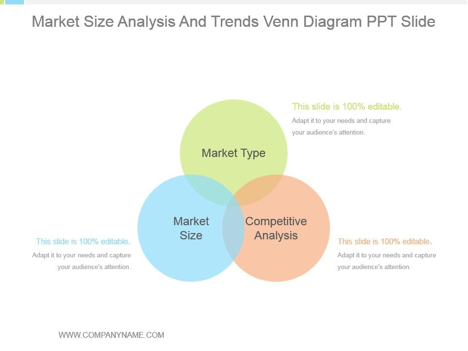 Free market research powerpoint template.