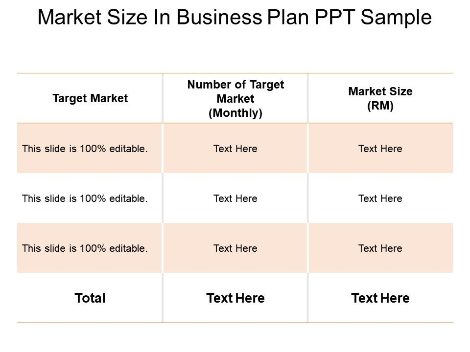 market size in business plan ppt sample powerpoint slide template