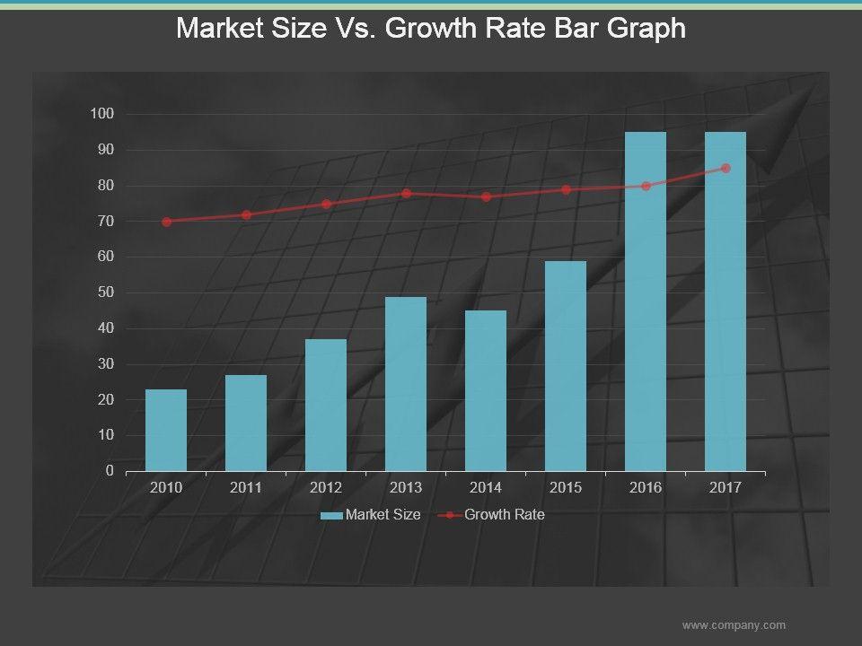 market_size_vs_growth_rate_bar_graph_powerpoint_slide_images_Slide01
