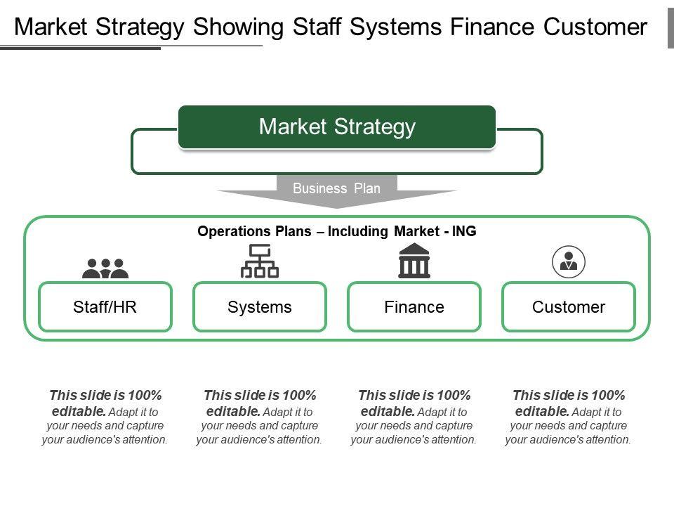 market_strategy_showing_staff_systems_finance_customer_Slide01