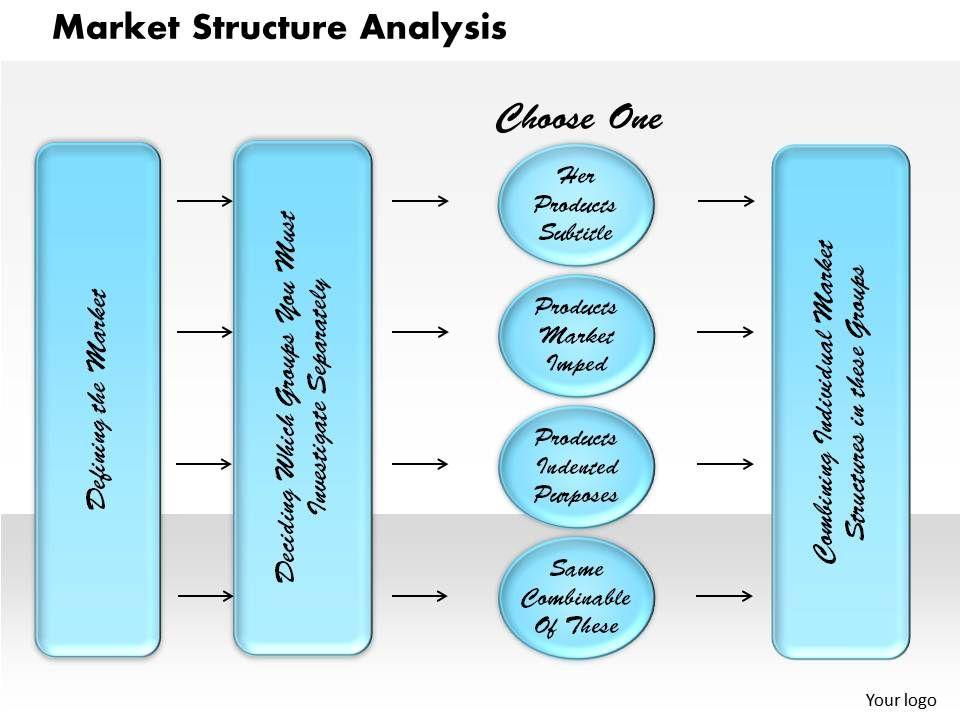 Market structure analysis веб-терминал форекс
