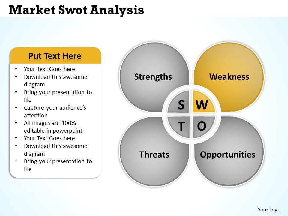 swot analysis on supermarkets Are you looking for quality swot analysis and company analysis market research reports you search ends here please use our search facility to locate the right report or contact us.