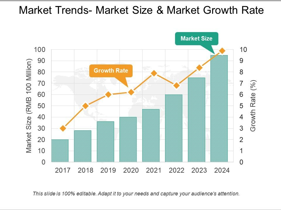market_trends_market_size_and_market_growth_rate_ppt_infographics_Slide01