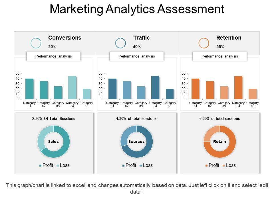 Marketing analytics assessment powerpoint templates powerpoint marketinganalyticsassessmentpowerpointtemplatesslide01 marketinganalyticsassessmentpowerpointtemplatesslide02 toneelgroepblik Images