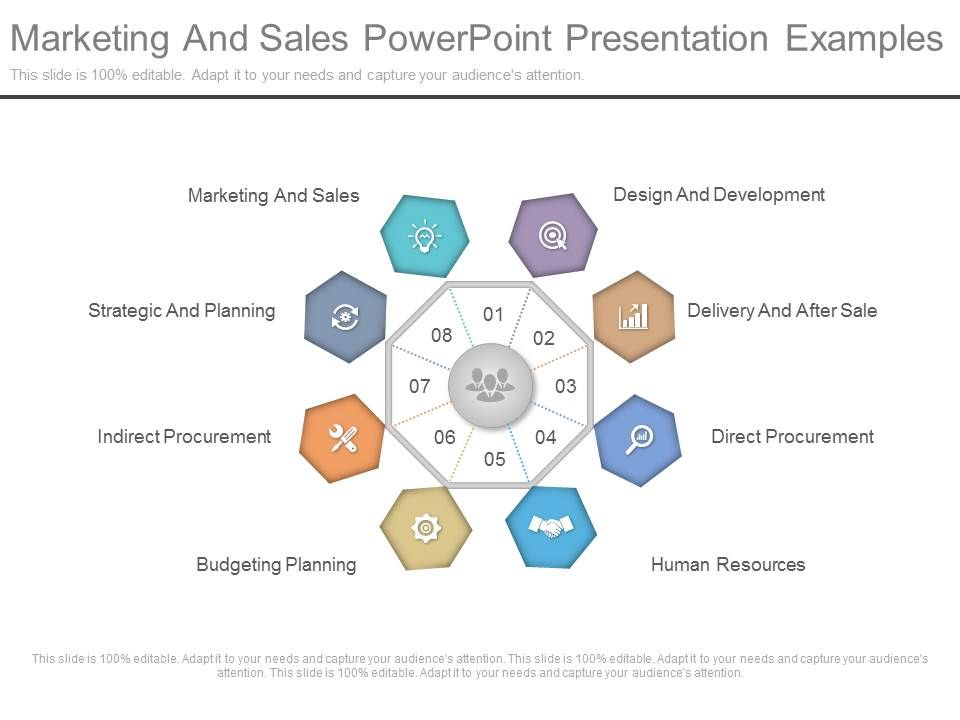 marketing and sales powerpoint presentation examples presentation