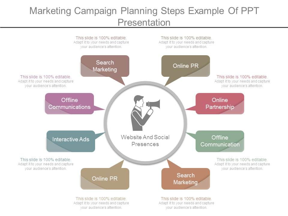 marketing powerpoint presentations