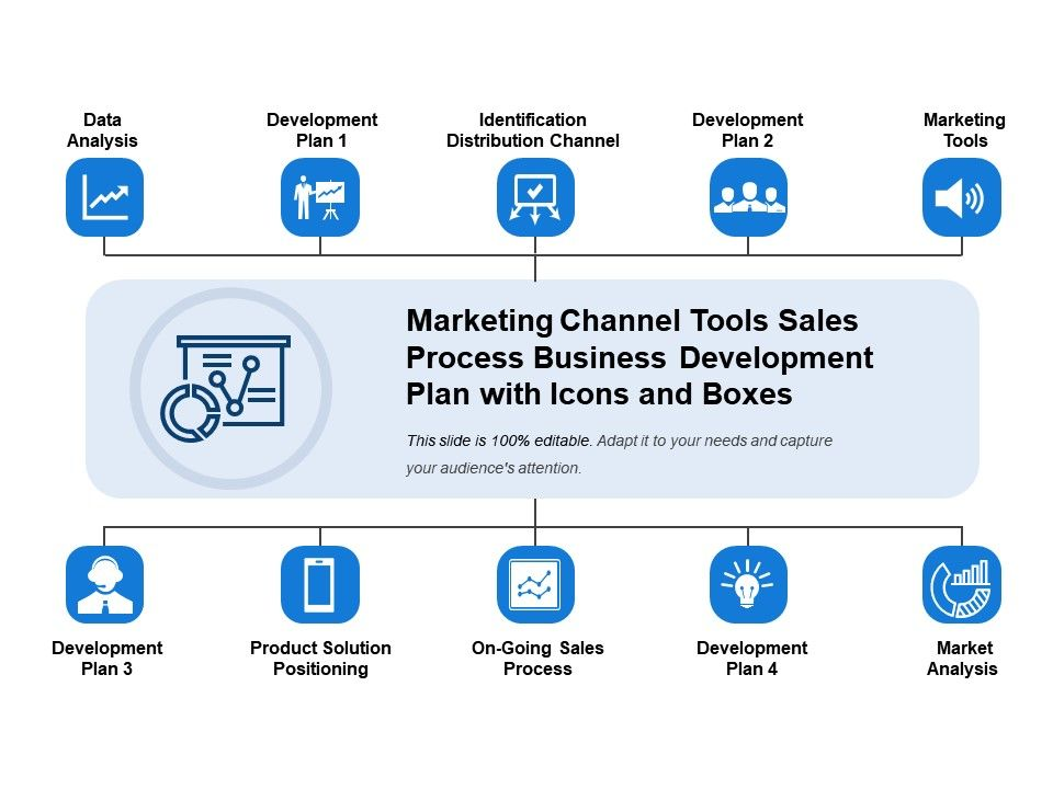 marketing channel tools sales process business development plan with
