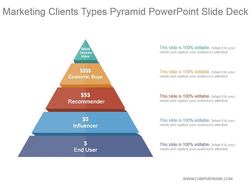 Pyramid Slides Templates | PPT Pyramid Templates | Designs PPT ...