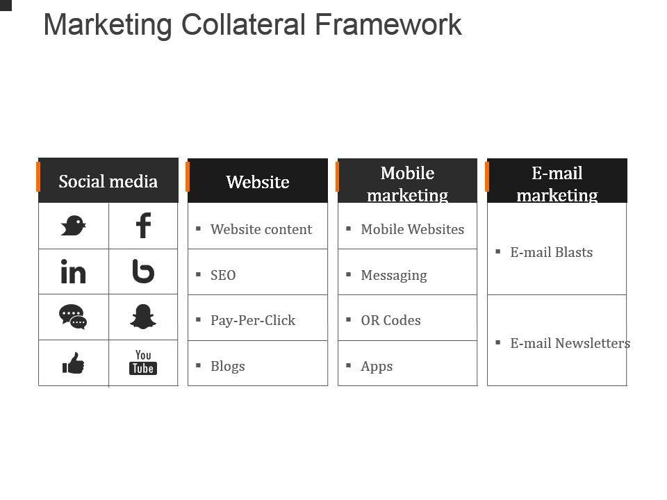 Marketing Collateral Framework Powerpoint Slide Deck Template