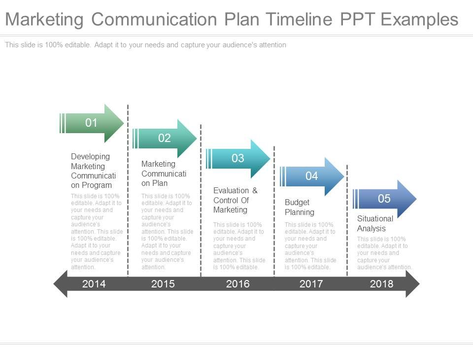 Marketing communication plan timeline ppt examples for Marcom strategy template