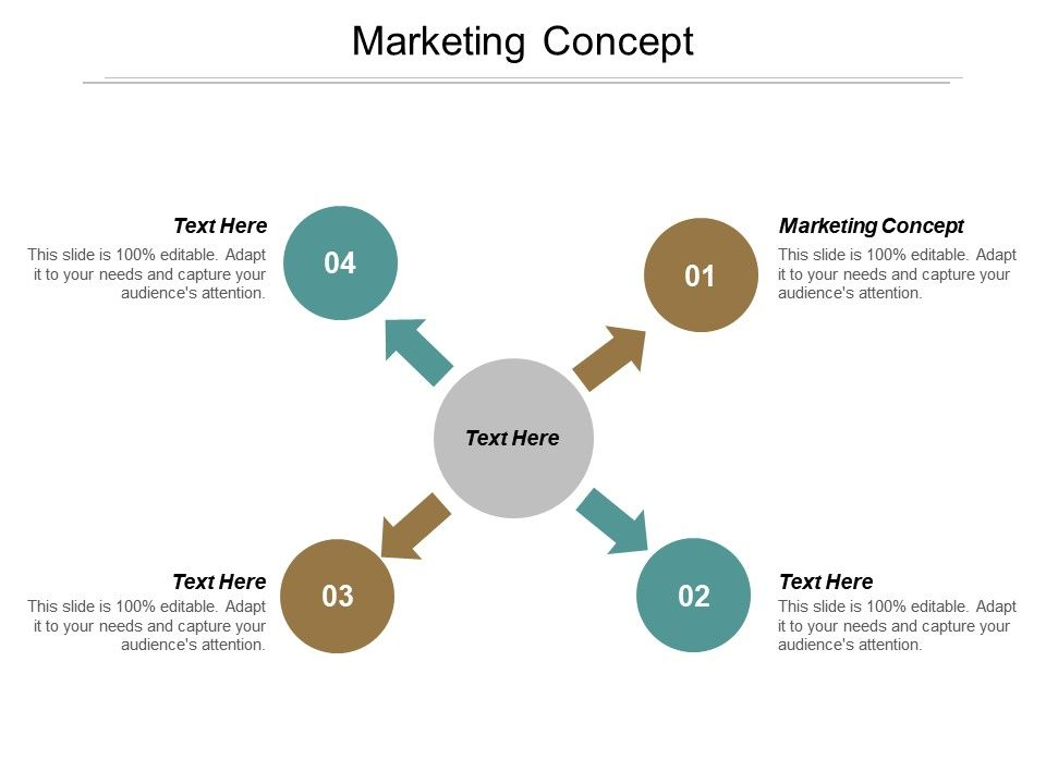 Marketing Concept Ppt Powerpoint Presentation Gallery Diagrams Cpb