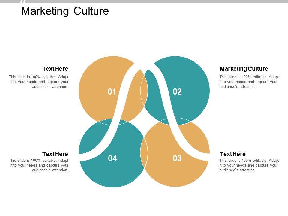 Marketing Culture Ppt Powerpoint Presentation Inspiration Design Inspiration Cpb Powerpoint Slide Template Presentation Templates Ppt Layout Presentation Deck