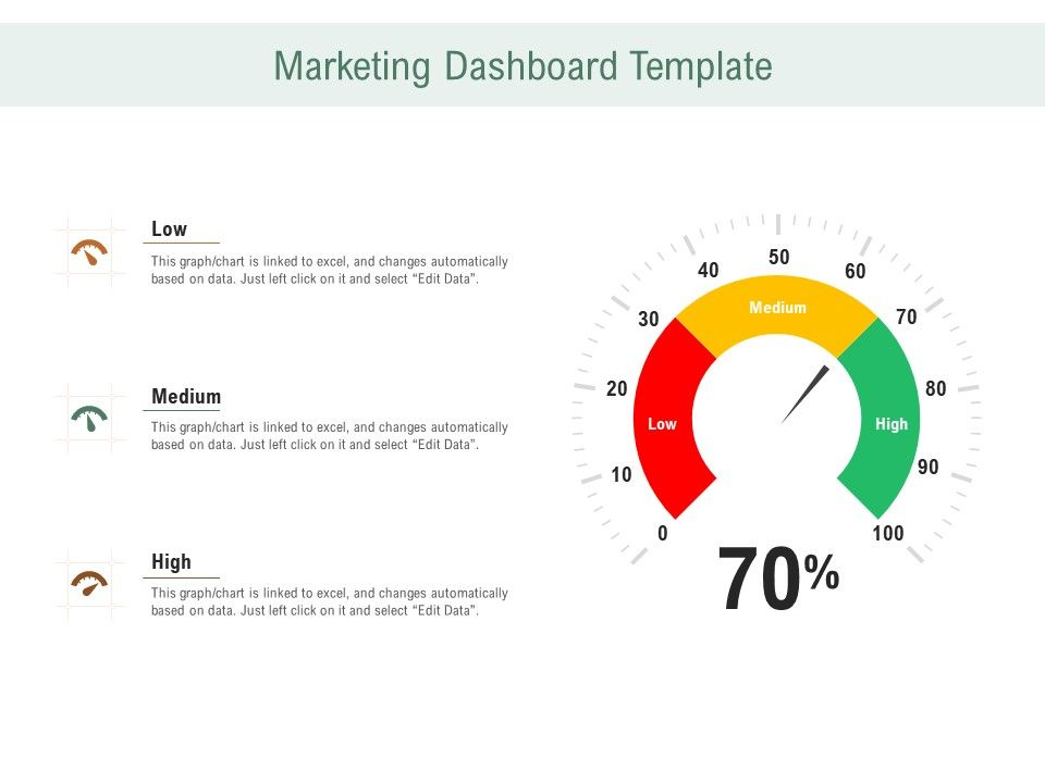 Marketing Dashboard Template Ppt Powerpoint Example Introduction