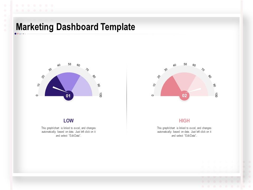 Marketing Dashboard Template Ppt Powerpoint Presentation Layouts Background