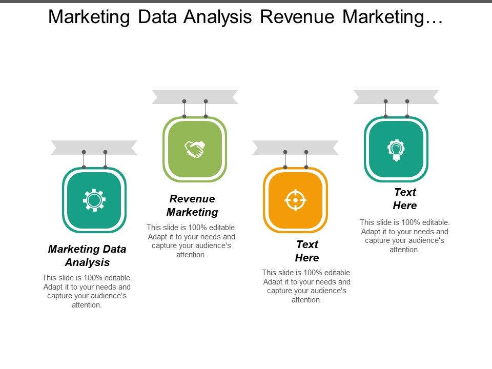 marketing_data_analysis_revenue_marketing_marketing_budget_percentage_sales_cpb_Slide01