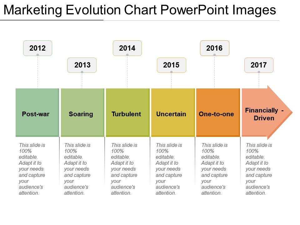 Marketing evolution chart powerpoint images powerpoint templates marketingevolutionchartpowerpointimagesslide01 marketingevolutionchartpowerpointimagesslide02 toneelgroepblik Image collections