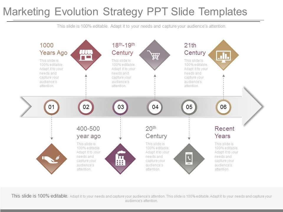 Marketing evolution strategy ppt slide templates presentation marketingevolutionstrategypptslidetemplatesslide01 marketingevolutionstrategypptslidetemplatesslide02 toneelgroepblik Image collections