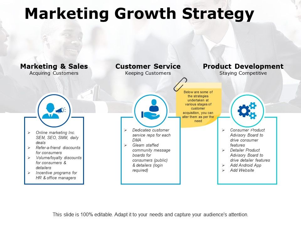marketing growth strategy customer service ppt powerpoint