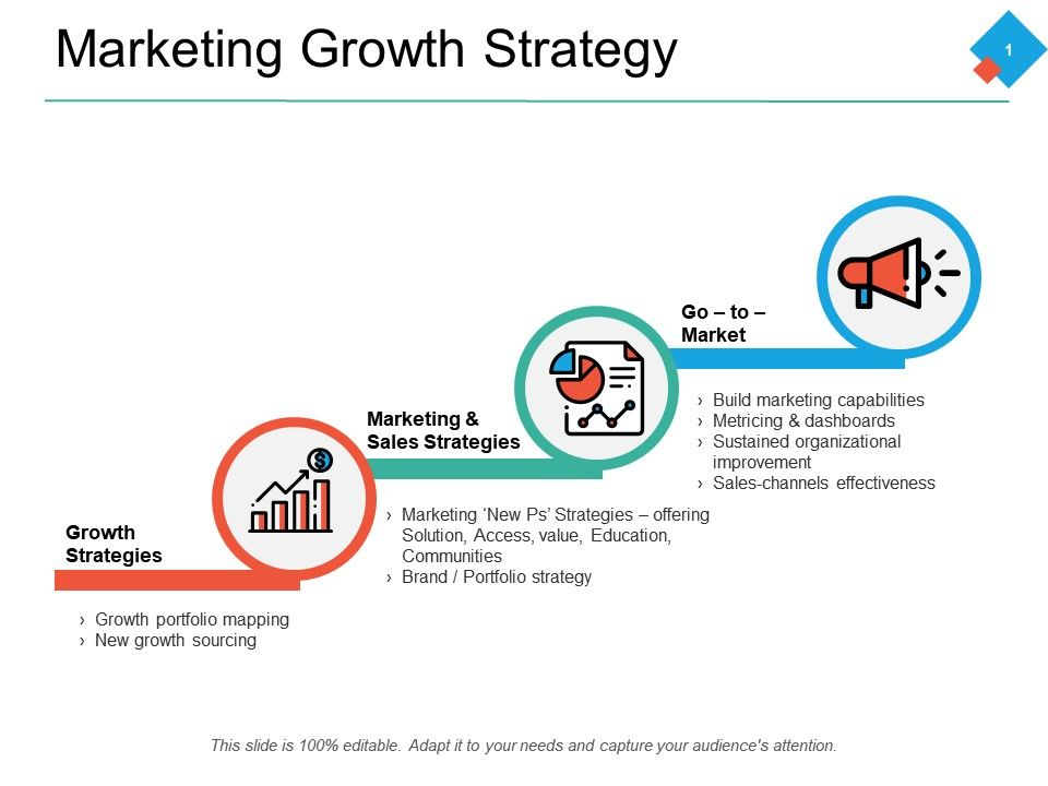 marketing_growth_strategy_ppt_powerpoint_presentation_pictures_deck_Slide01