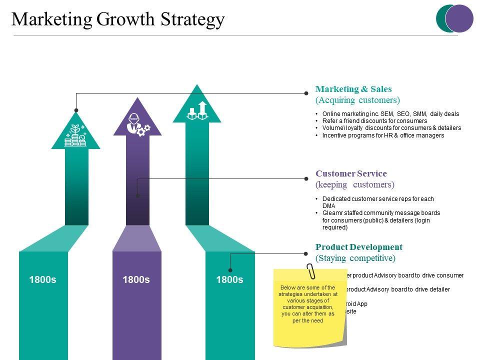 marketing_growth_strategy_presentation_deck_Slide01