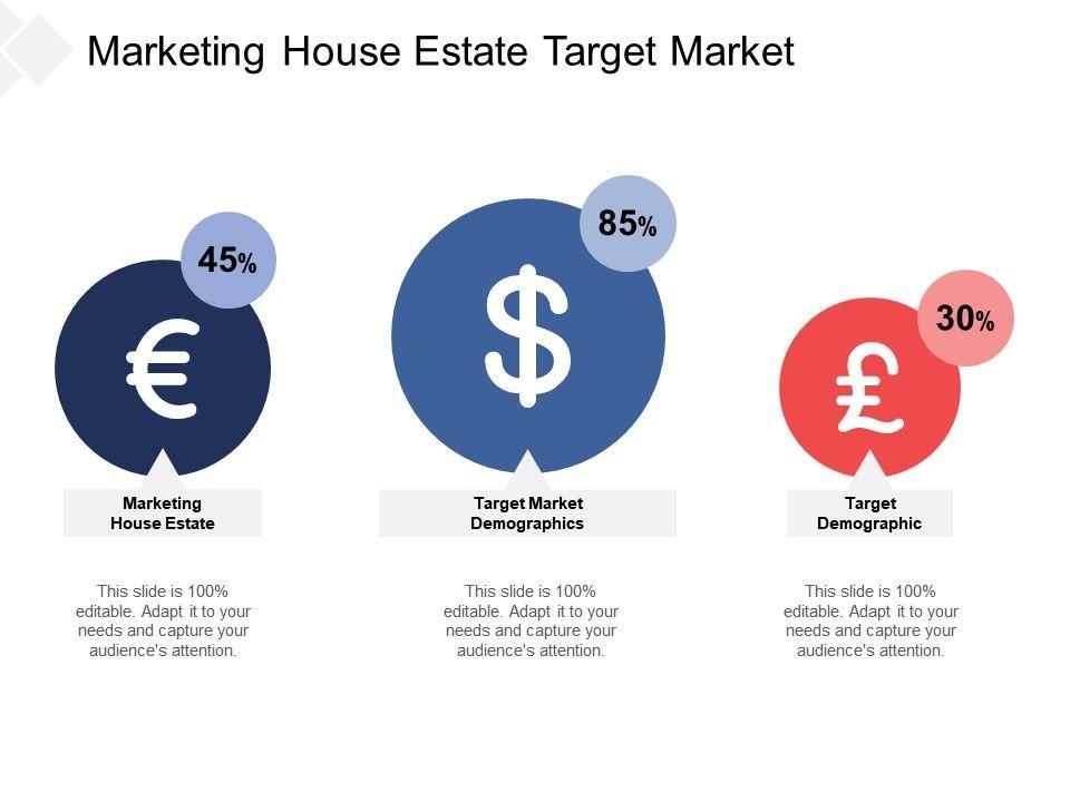 Marketing House Estate Target Market Demographics Target