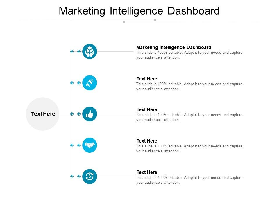 Marketing Intelligence Dashboard Ppt Powerpoint Presentation Infographic Template Clipart Cpb