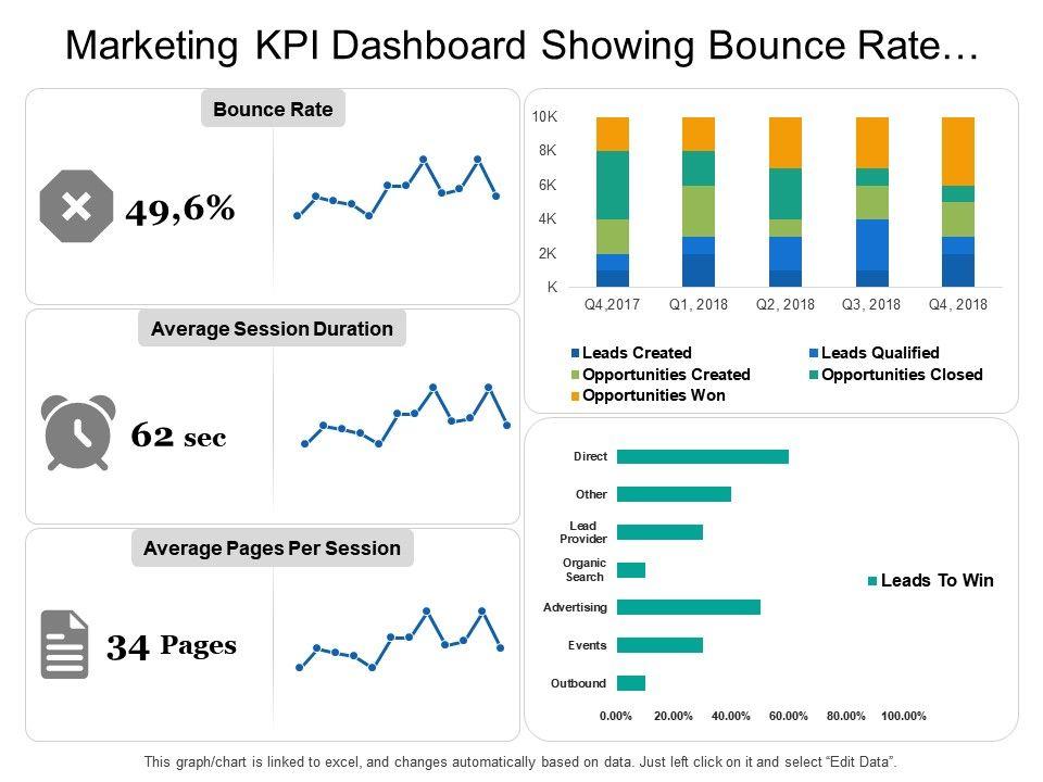 marketing_kpi_dashboard_showing_bounce_rate_average_session_duration_Slide01