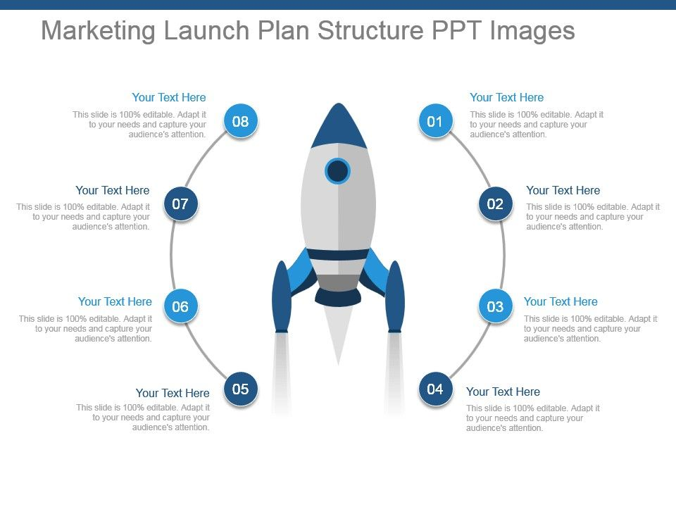 media launch plan template - marketing launch plan structure ppt images ppt images gallery powerpoint slide show