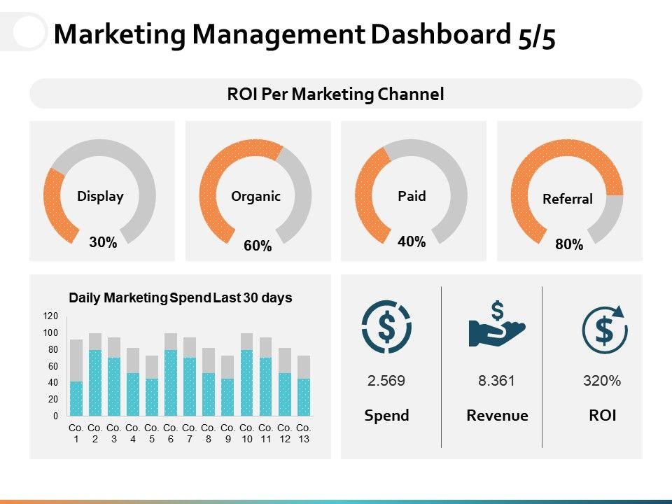 marketing_management_dashboard_ppt_powerpoint_presentation_file_graphics_pictures_Slide01
