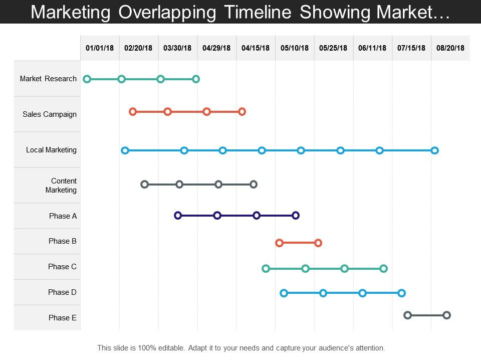 marketing_overlapping_timeline_showing_market_research_sales_campaign_and_local_marketing_Slide01