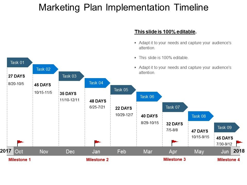 marketing plan implementation timeline powerpoint templates ppt
