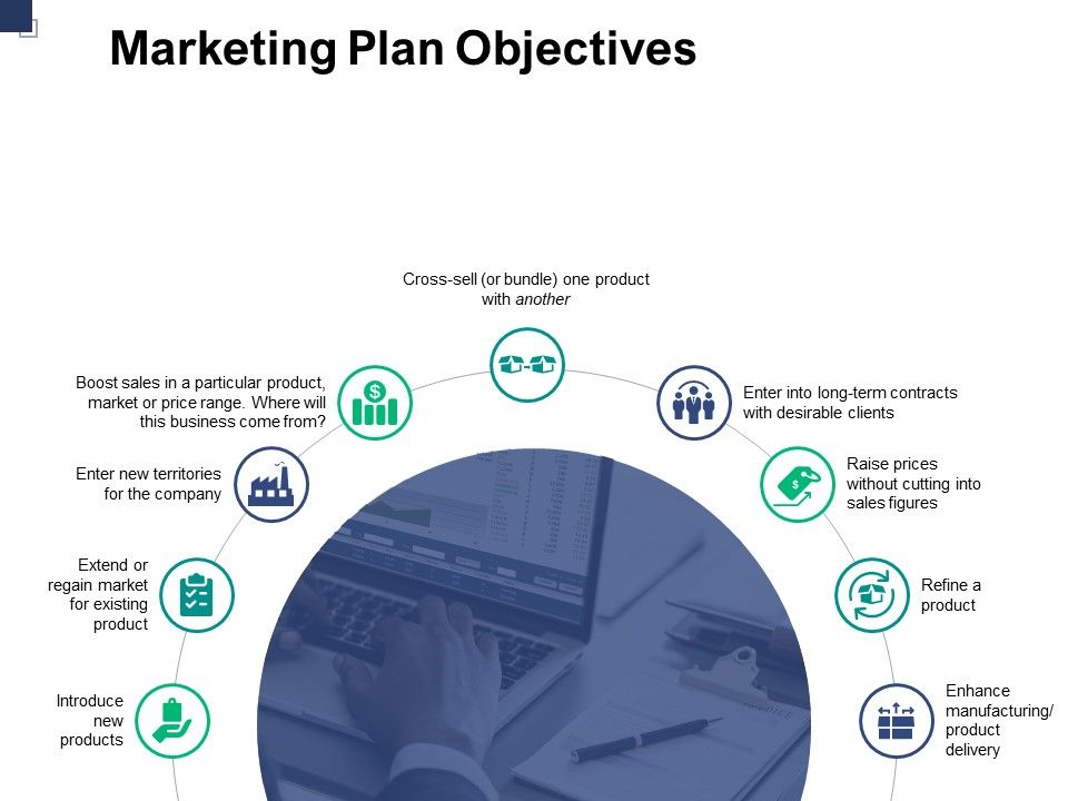 Marketing Plan Objectives Communication A764 Ppt Powerpoint Presentation Layouts Slide Portrait