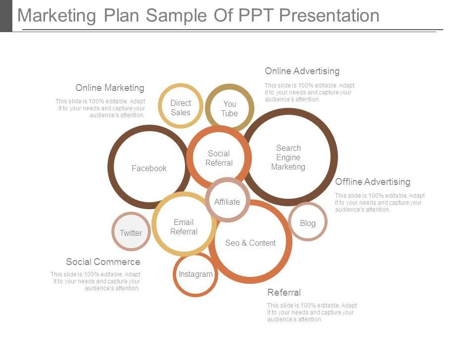 marketing plan sample ppt
