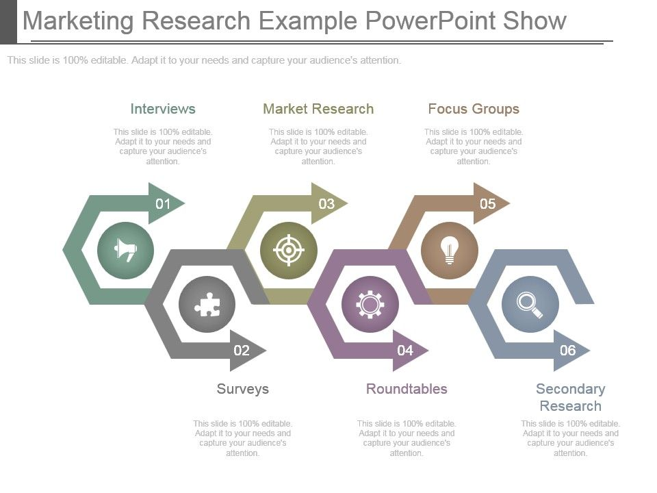 Marketing plan presentation mesi. Rsd7. Org.