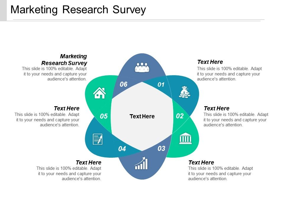 Marketing Research Survey Ppt Powerpoint Presentation Gallery Grid