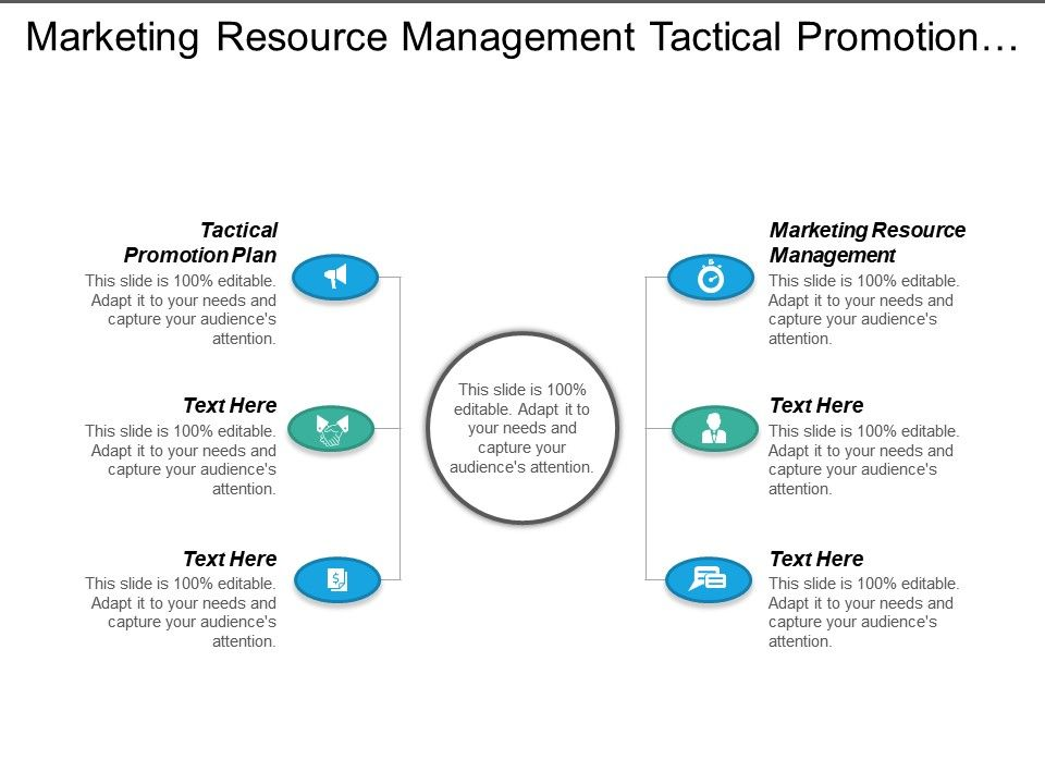 marketing_resource_management_tactical_promotion_plan_structured_channel_sales_cpb_Slide01