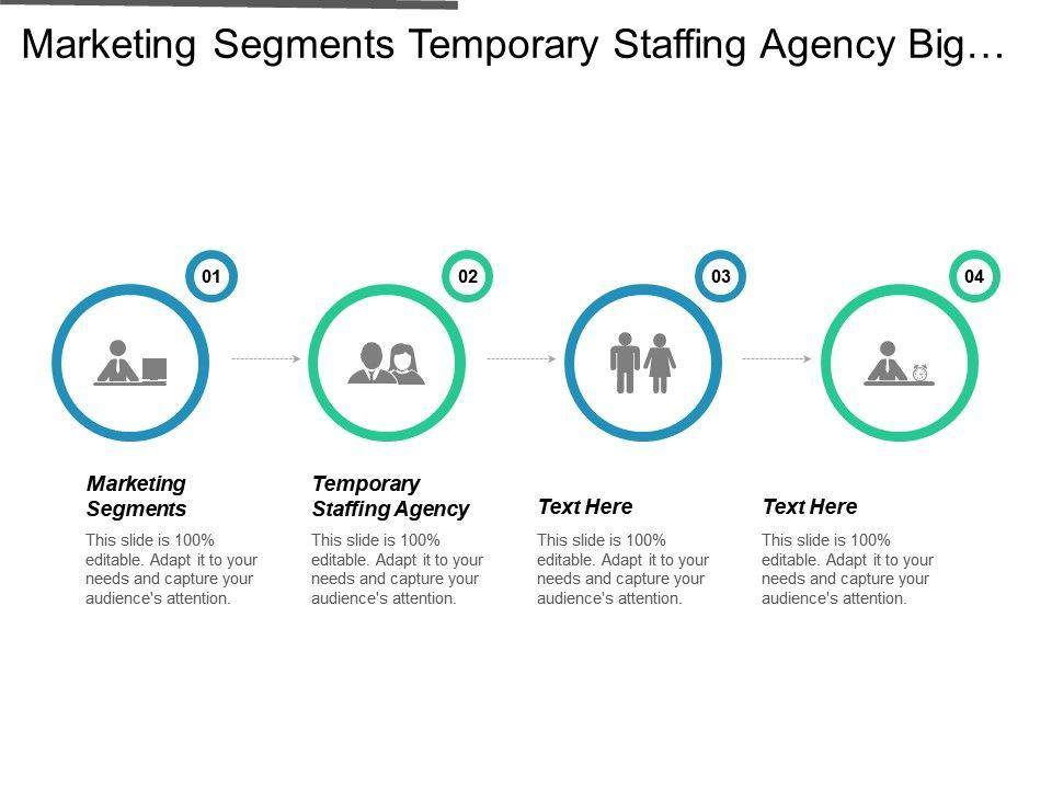 Marketing Segments Temporary Staffing Agency Big Five Leadership