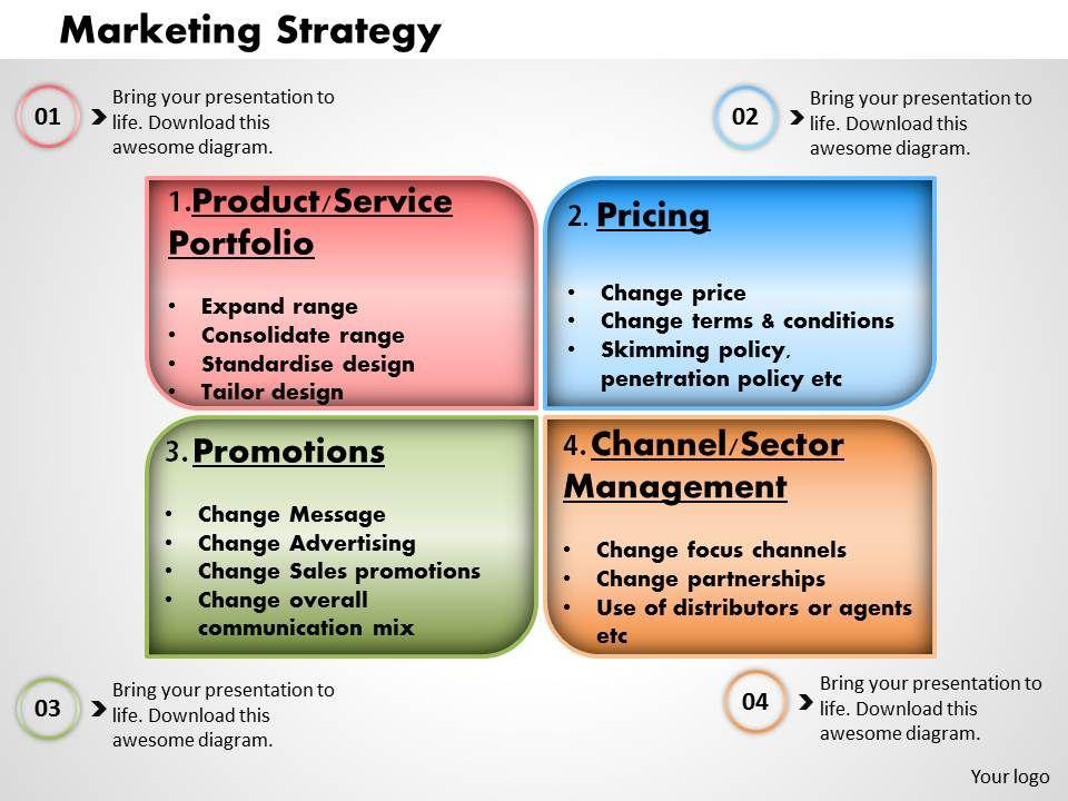 marketing_strategy_powerpoint_presentation_slide_template_Slide01