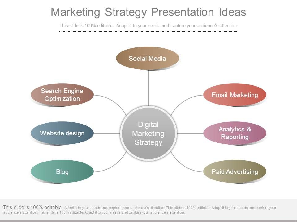 Marketing Strategy Presentation Ideas PowerPoint Presentation - Marketing strategy slides