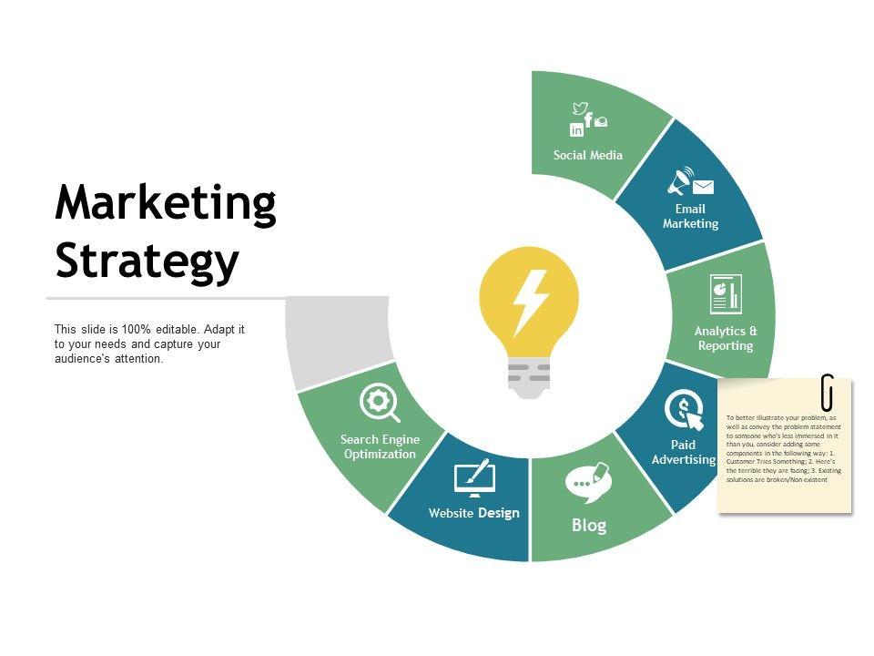 Marketing Strategy Social Media Ppt Powerpoint Presentation