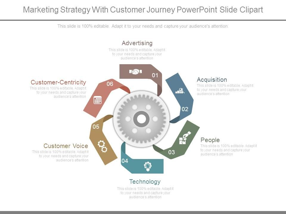 marketing strategy with customer journey powerpoint slide clipart, Powerpoint templates