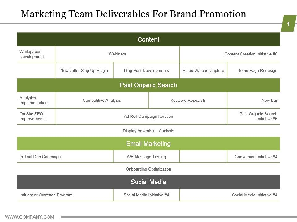 Marketing team deliverables for brand promotion powerpoint slides marketingteamdeliverablesforbrandpromotionpowerpointslidesslide01 marketingteamdeliverablesforbrandpromotionpowerpointslidesslide02 maxwellsz