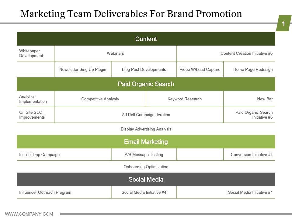 marketing_team_deliverables_for_brand_promotion_powerpoint_slides_Slide01