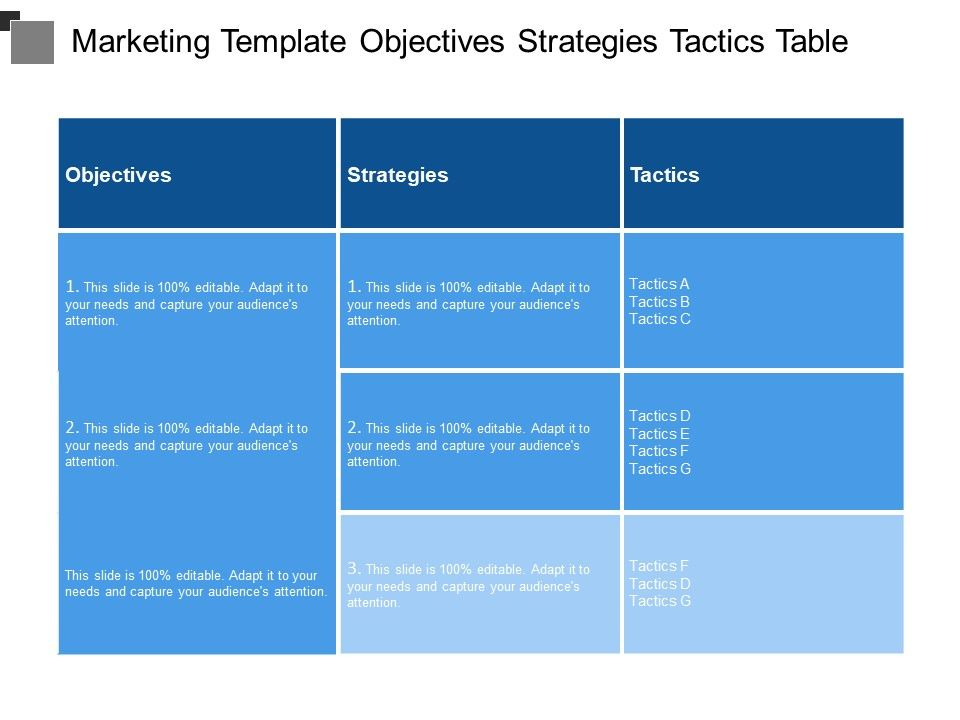 Marketing Template Objectives Strategies Tactics Table