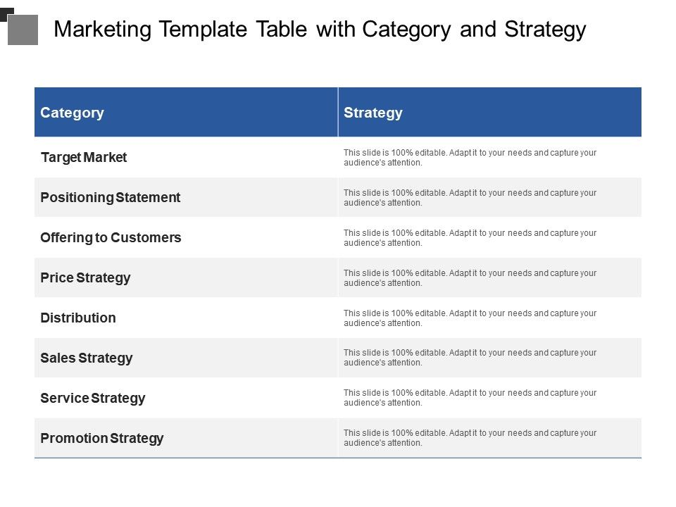 Marketing Template Table With Category And Strategy | Presentation ...